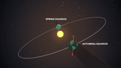 The Autumnal Equinox occurs on Saturday, September 22, 2018 at 9:54 p.m. EDT.